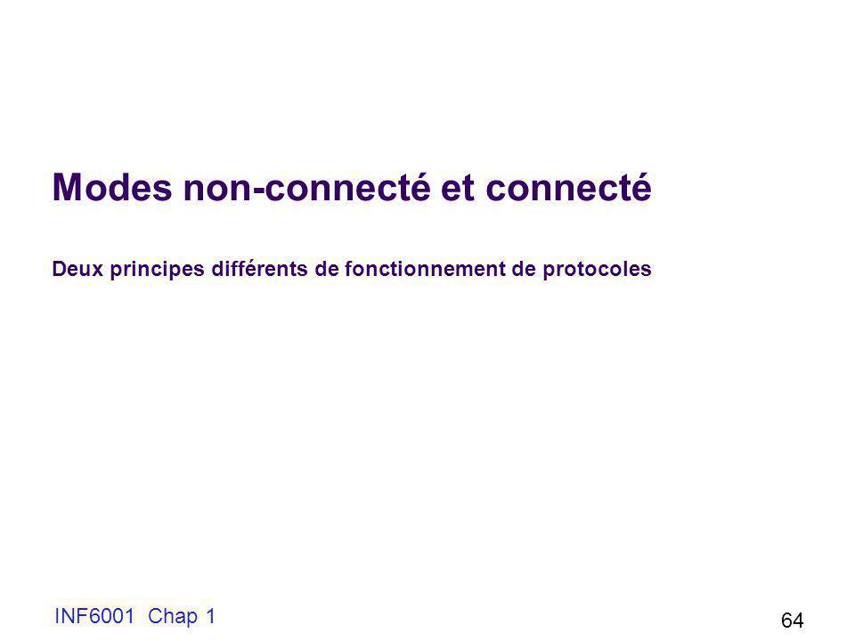 Modes non-connecté et connecté Deux principes différents de fonctionnement de protocoles