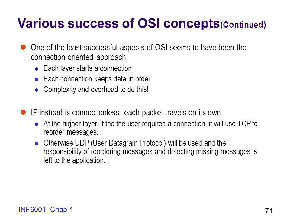 Various success of OSI concepts(Continued)