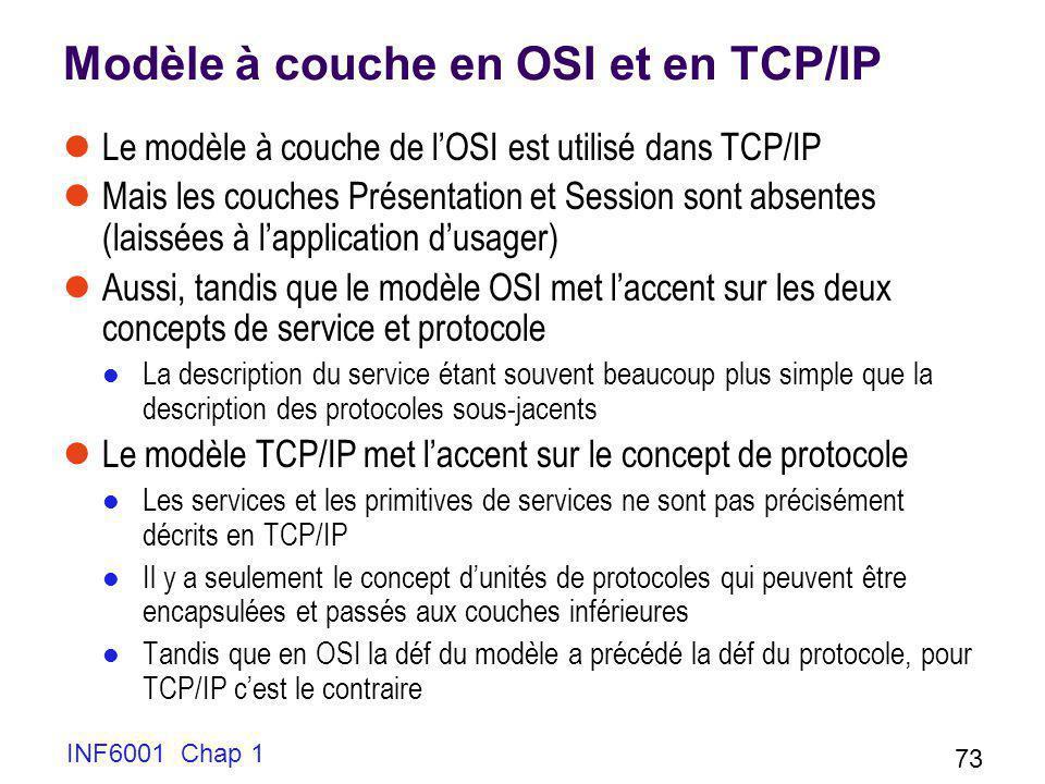 Modèle à couche en OSI et en TCP/IP