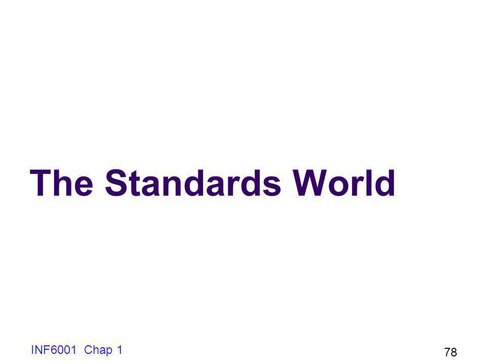 The Standards World INF6001 Chap 1