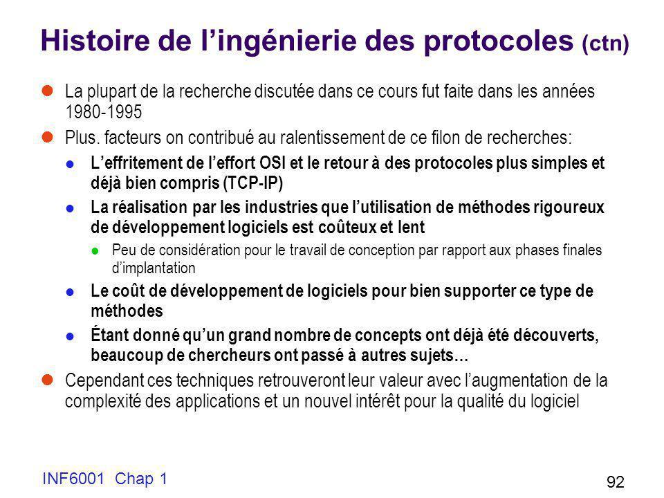 Histoire de l'ingénierie des protocoles (ctn)