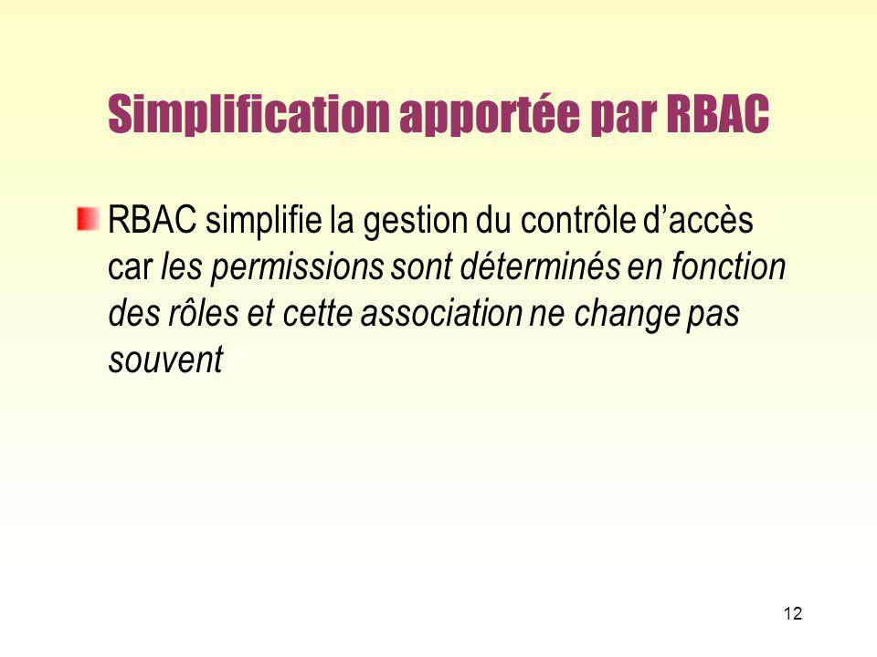 Simplification apportée par RBAC