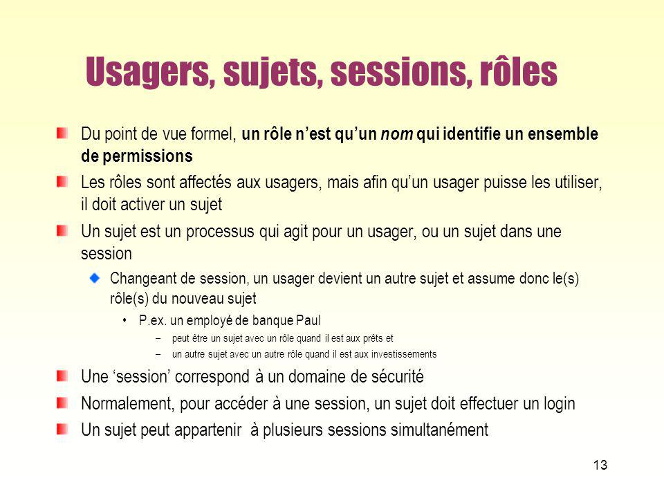 Usagers, sujets, sessions, rôles