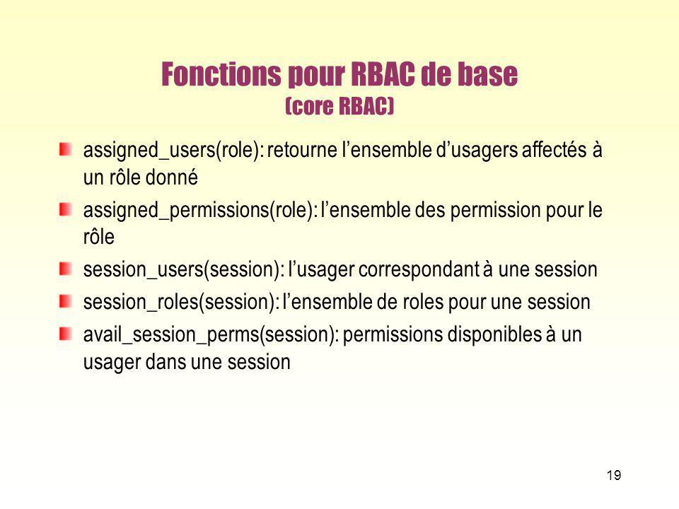 Fonctions pour RBAC de base (core RBAC)
