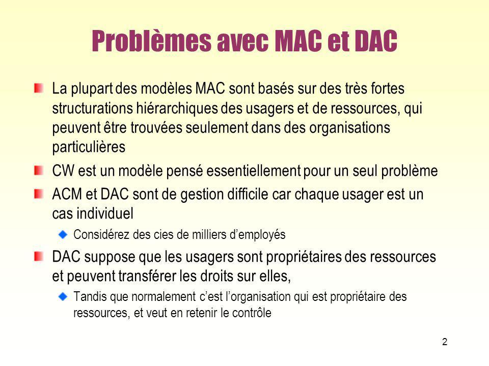 Problèmes avec MAC et DAC