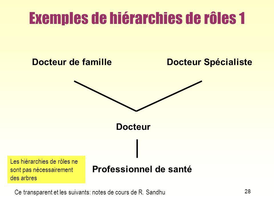 Exemples de hiérarchies de rôles 1