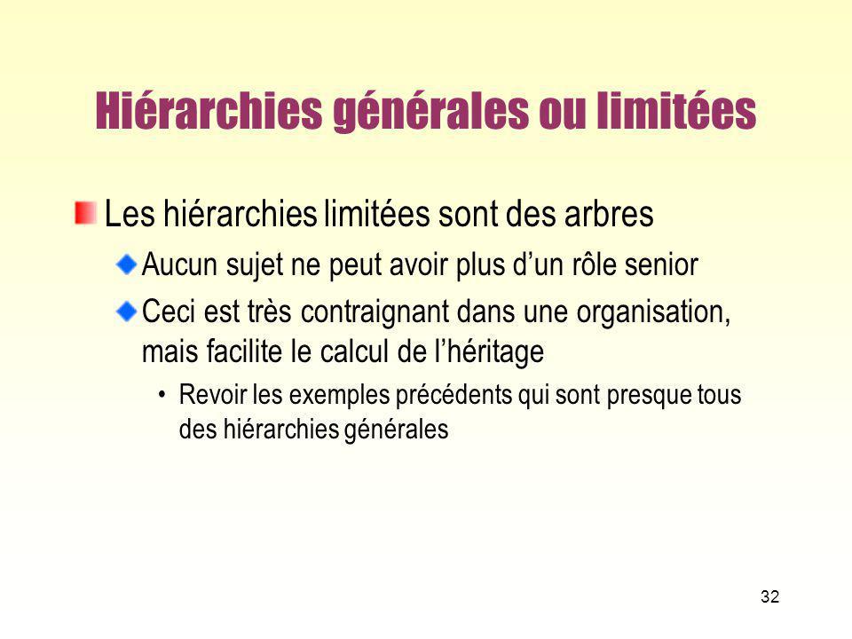 Hiérarchies générales ou limitées