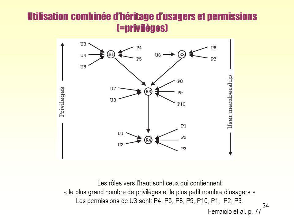 Utilisation combinée d'héritage d'usagers et permissions (=privilèges)