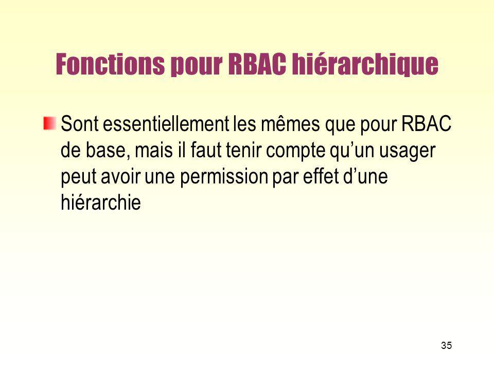 Fonctions pour RBAC hiérarchique