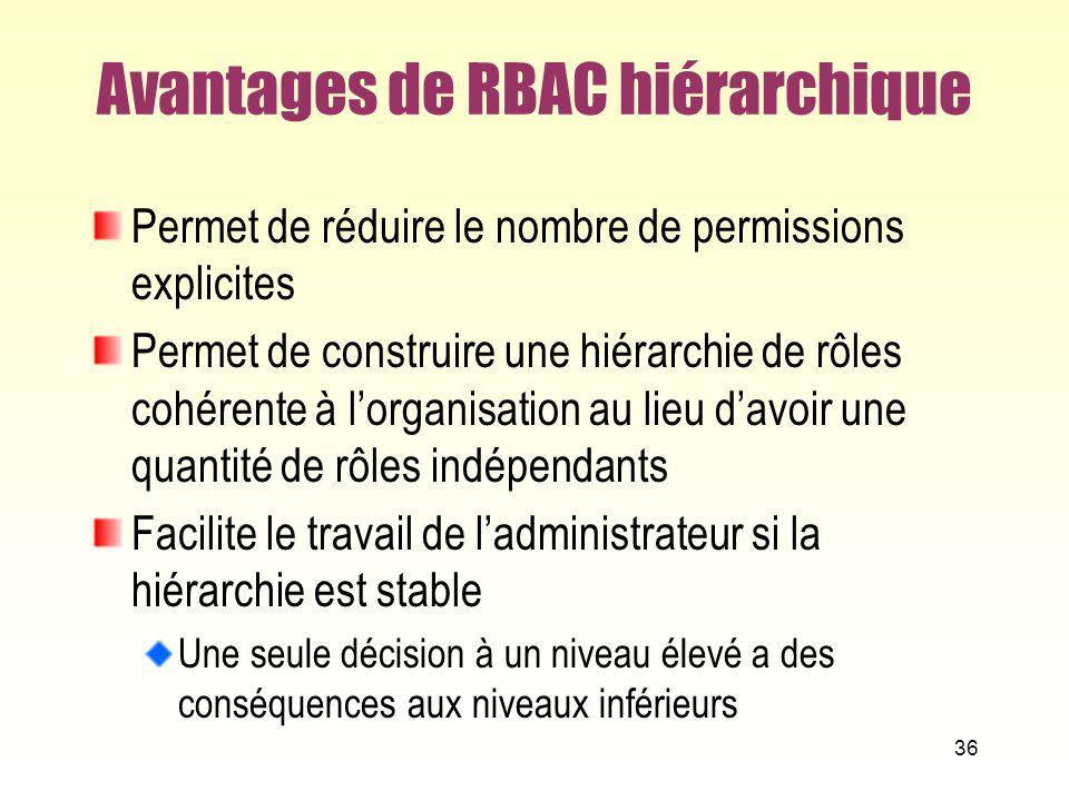 Avantages de RBAC hiérarchique