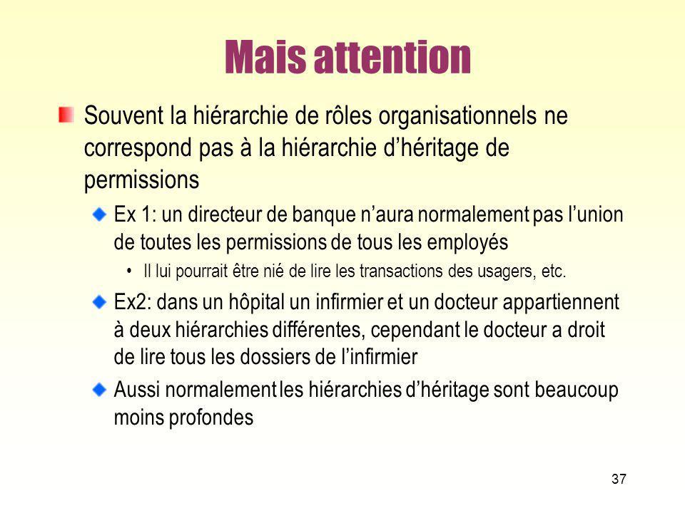 Mais attention Souvent la hiérarchie de rôles organisationnels ne correspond pas à la hiérarchie d'héritage de permissions.