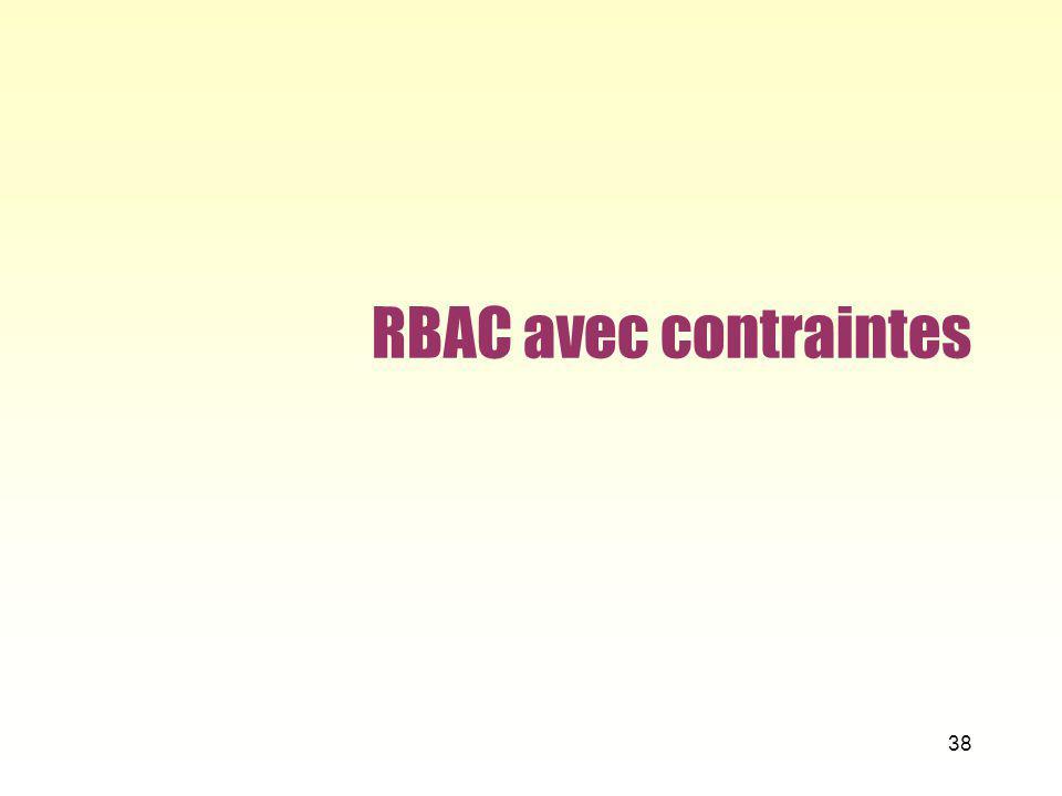 RBAC avec contraintes