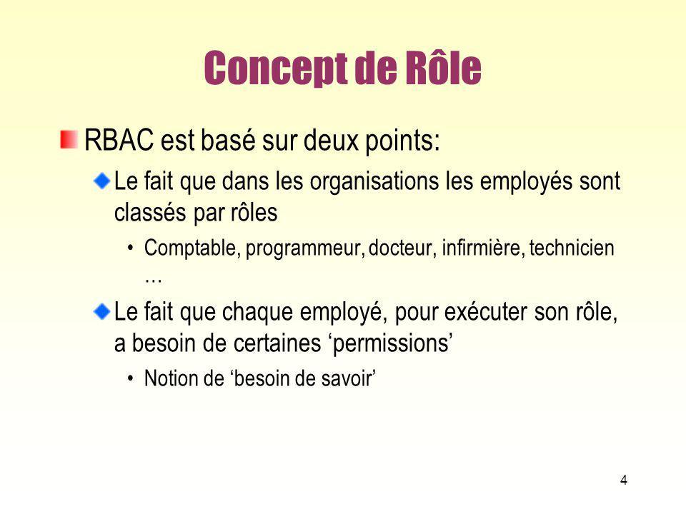 Concept de Rôle RBAC est basé sur deux points: