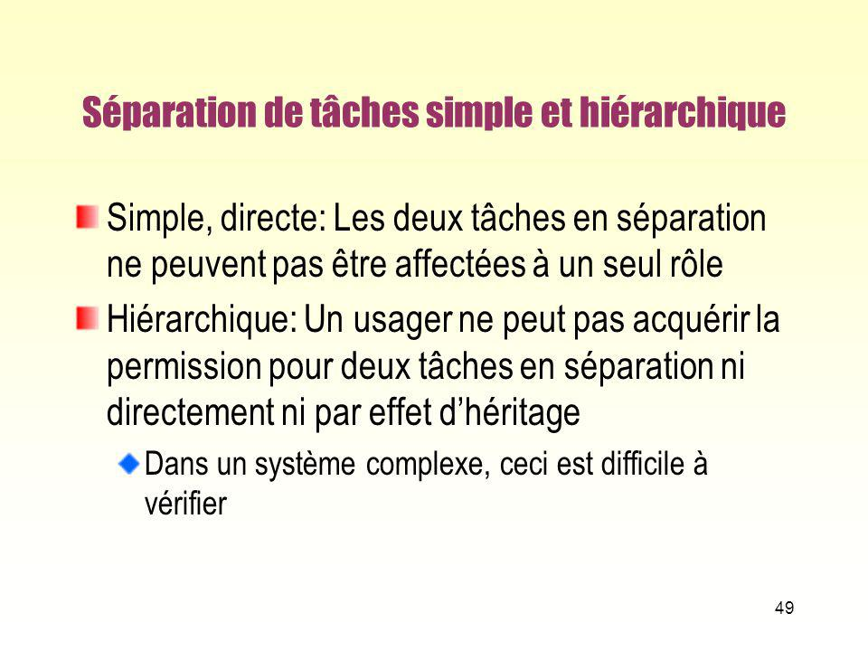 Séparation de tâches simple et hiérarchique