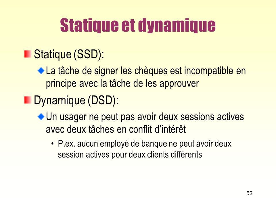 Statique et dynamique Statique (SSD): Dynamique (DSD):