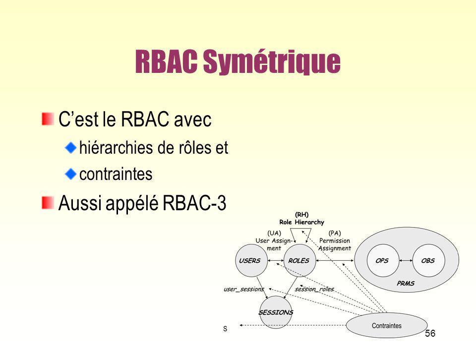 RBAC Symétrique C'est le RBAC avec Aussi appélé RBAC-3