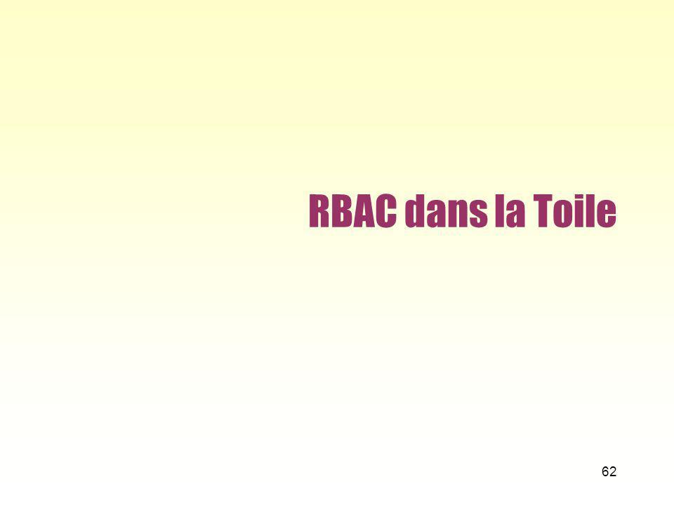 RBAC dans la Toile