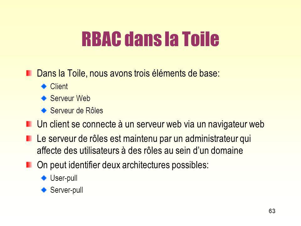 RBAC dans la Toile Dans la Toile, nous avons trois éléments de base: