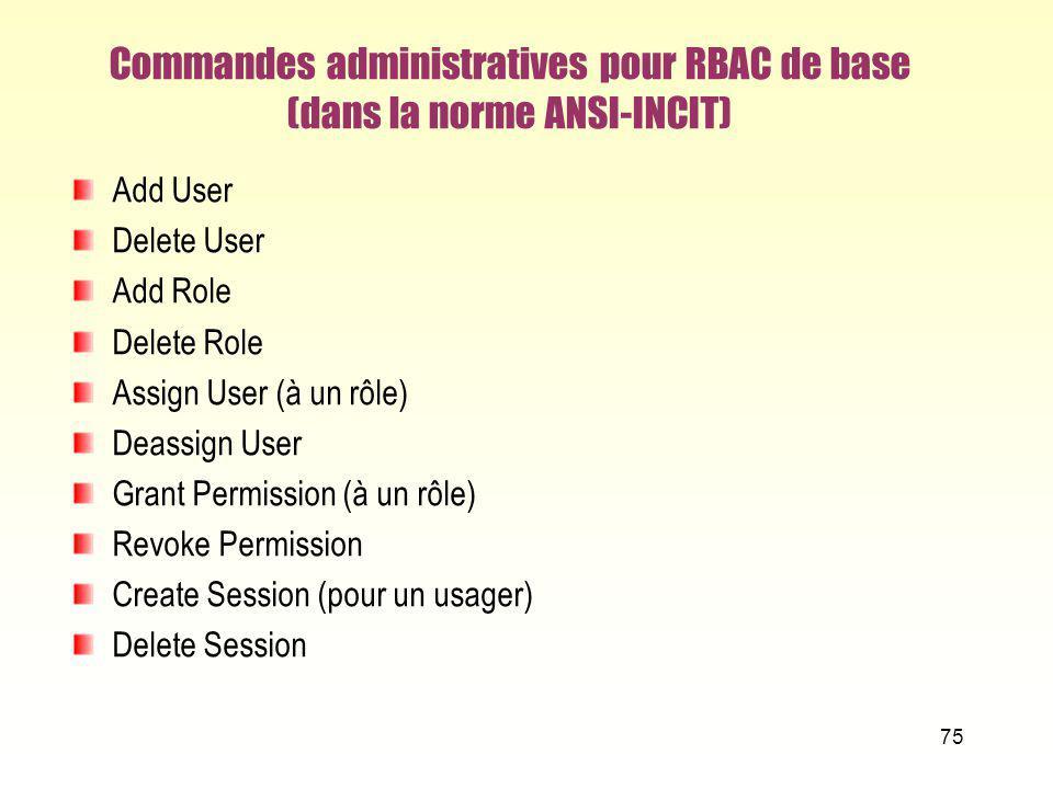 Commandes administratives pour RBAC de base (dans la norme ANSI-INCIT)
