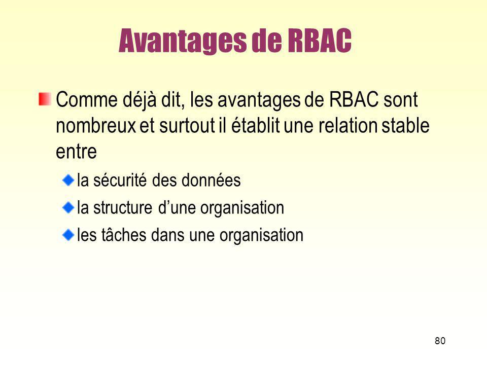 Avantages de RBAC Comme déjà dit, les avantages de RBAC sont nombreux et surtout il établit une relation stable entre.