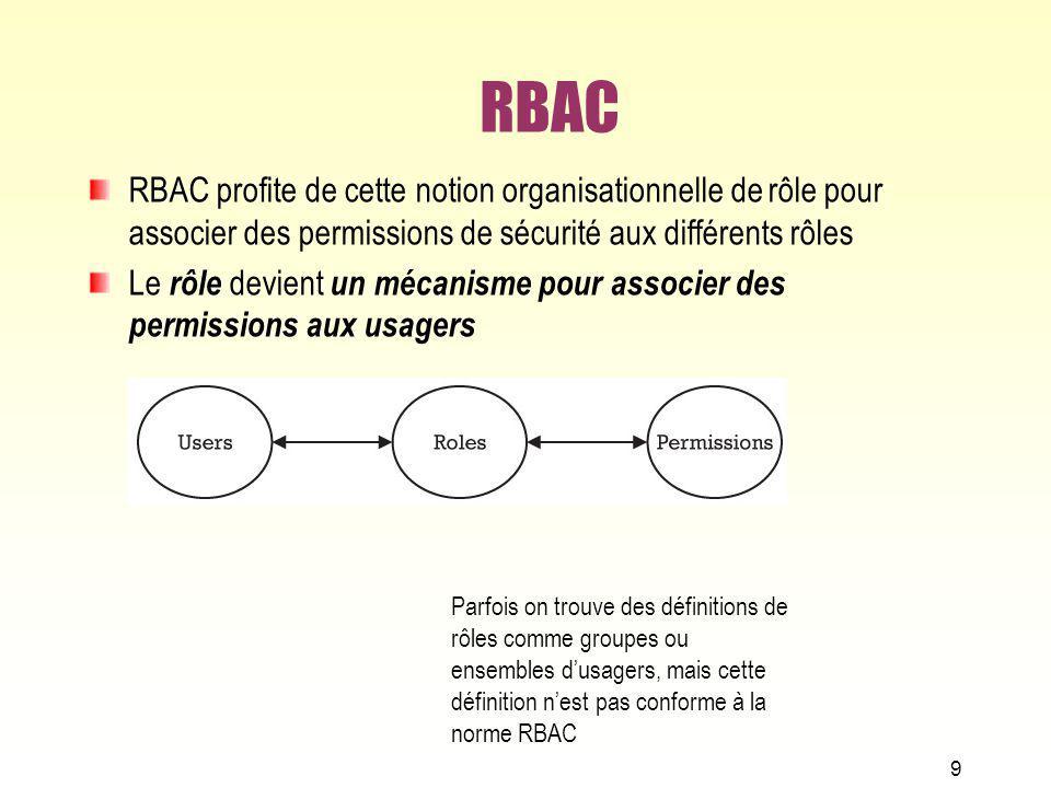 RBAC RBAC profite de cette notion organisationnelle de rôle pour associer des permissions de sécurité aux différents rôles.