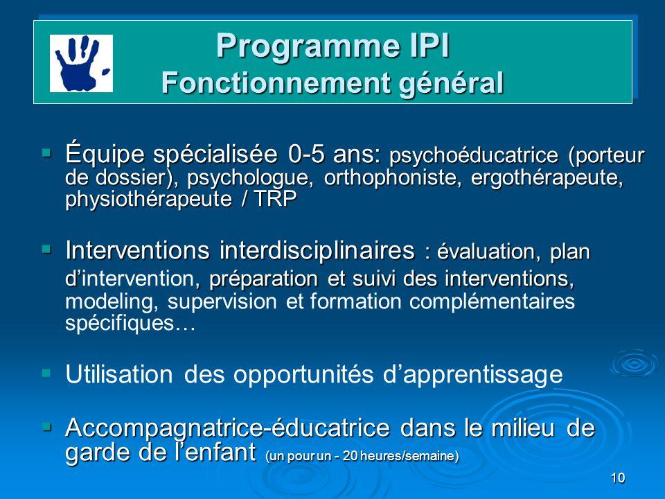 Programme IPI Fonctionnement général