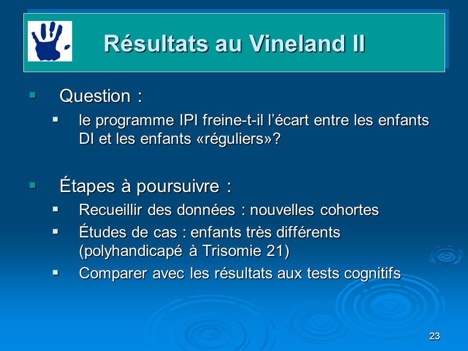Résultats au Vineland II