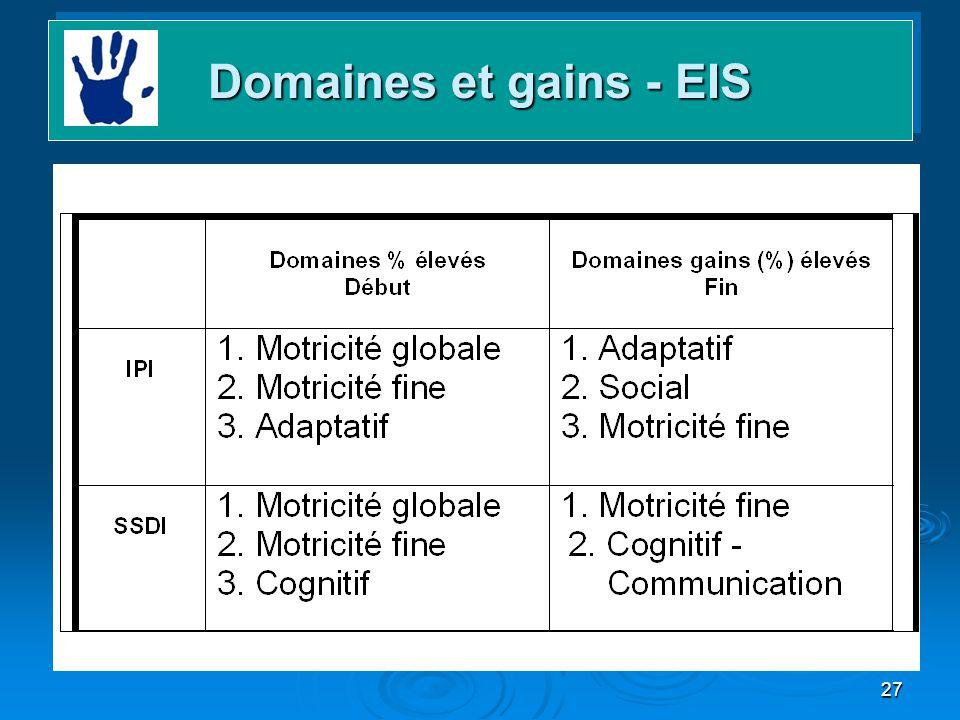 Domaines et gains - EIS Domaines et gains