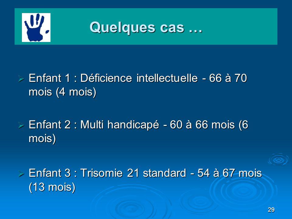 Quelques cas … Enfant 1 : Déficience intellectuelle - 66 à 70 mois (4 mois) Enfant 2 : Multi handicapé - 60 à 66 mois (6 mois)