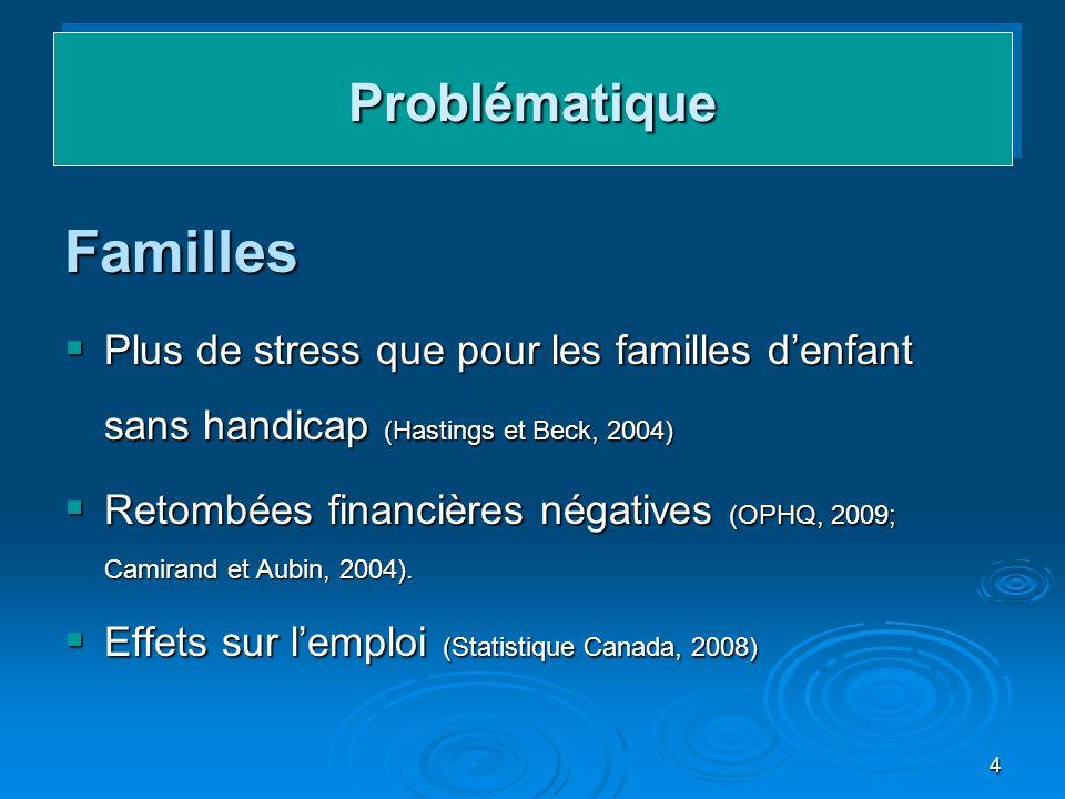 Familles Problématique