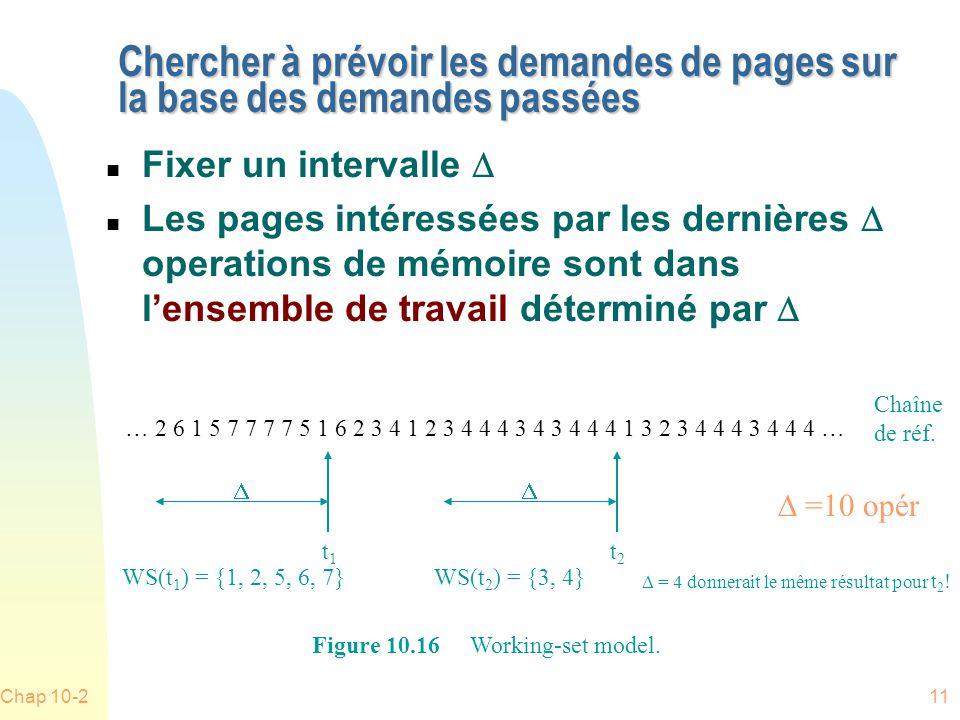 Figure 10.16 Working-set model.