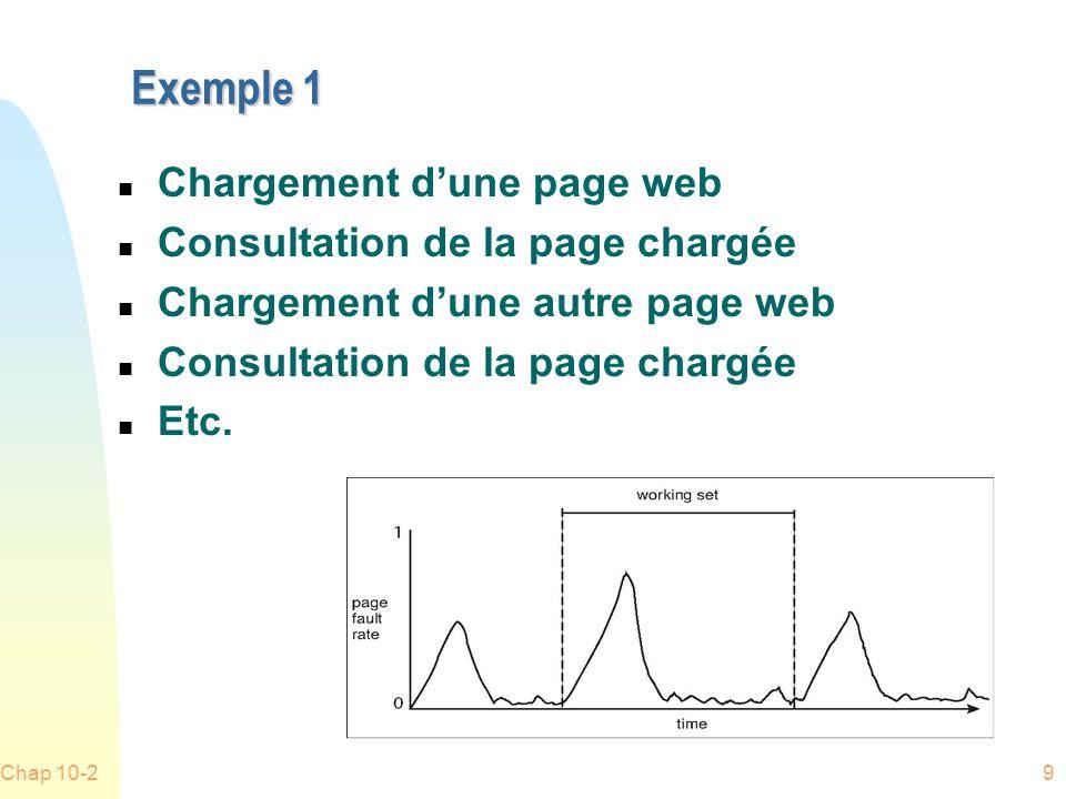 Exemple 1 Chargement d'une page web Consultation de la page chargée
