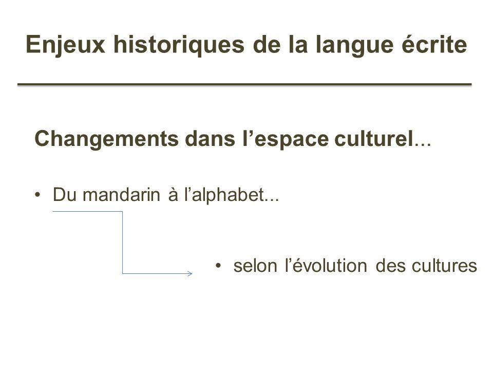 Enjeux historiques de la langue écrite