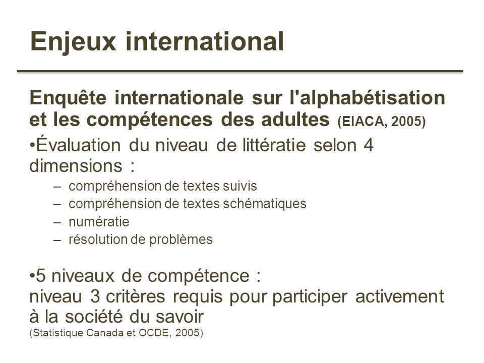 Enjeux international Enquête internationale sur l alphabétisation et les compétences des adultes (EIACA, 2005)