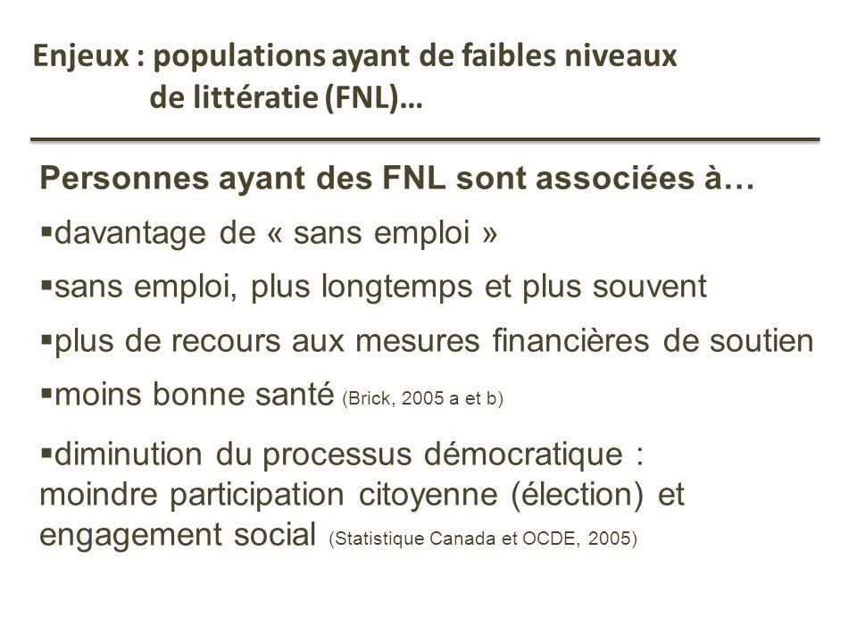 Enjeux : populations ayant de faibles niveaux de littératie (FNL)…