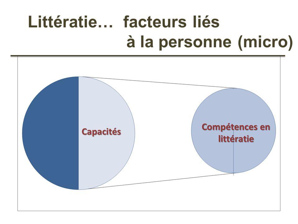 Littératie… facteurs liés à la personne (micro)