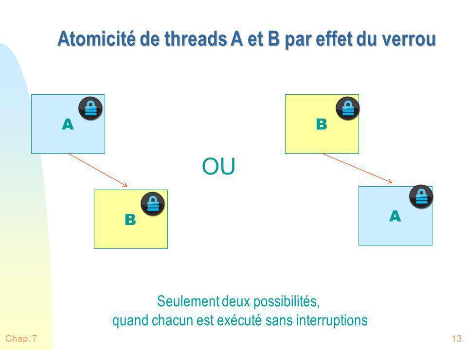 Atomicité de threads A et B par effet du verrou