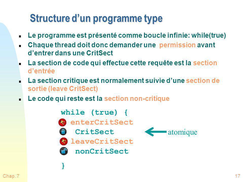 Structure d'un programme type