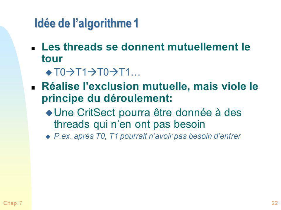 Idée de l'algorithme 1 Les threads se donnent mutuellement le tour
