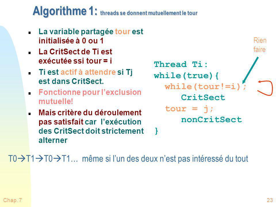 Algorithme 1: threads se donnent mutuellement le tour