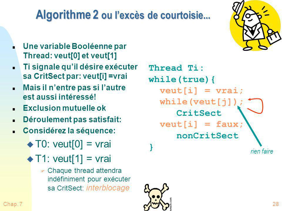 Algorithme 2 ou l'excès de courtoisie...