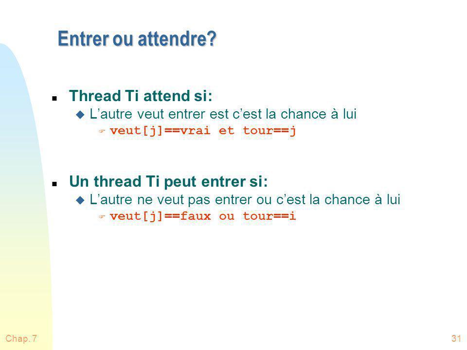 Entrer ou attendre Thread Ti attend si: Un thread Ti peut entrer si:
