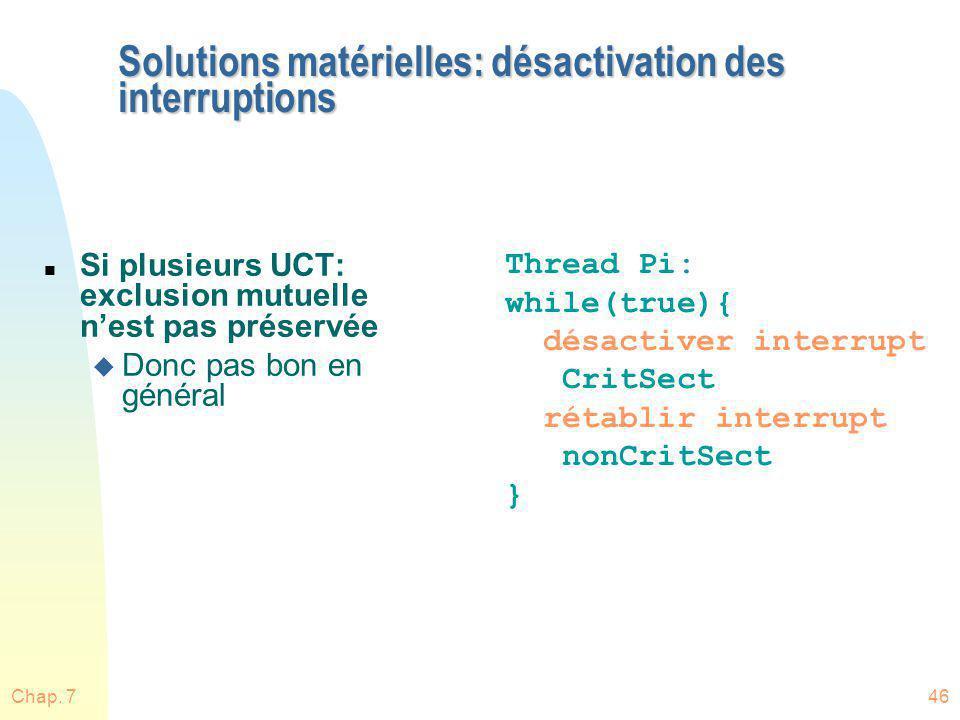 Solutions matérielles: désactivation des interruptions