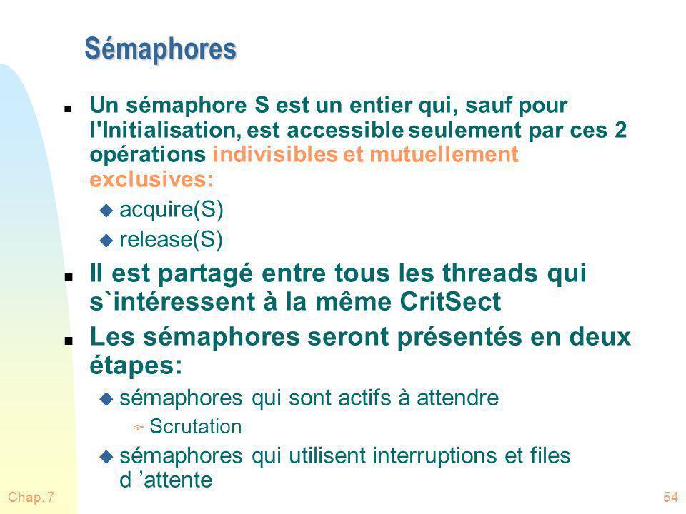 Sémaphores