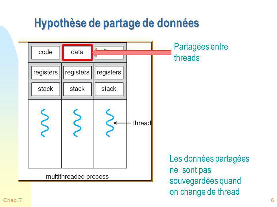 Hypothèse de partage de données