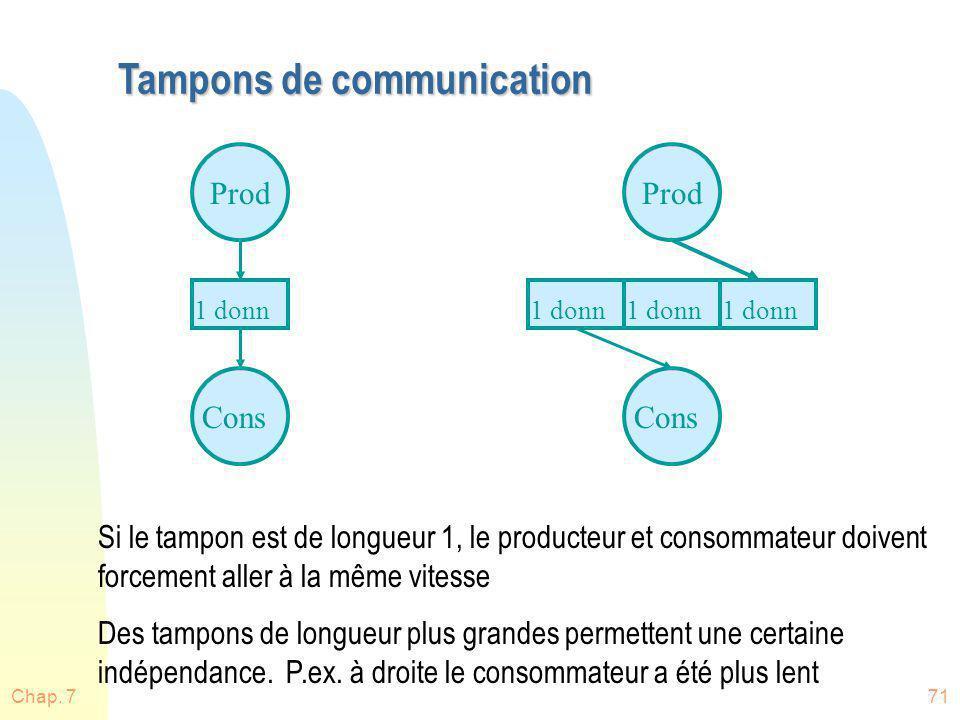 Tampons de communication