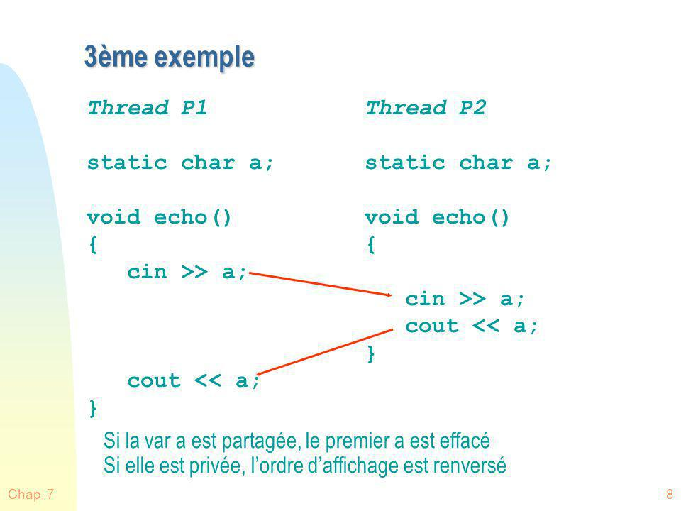 3ème exemple Thread P1 static char a; void echo() { cin >> a;
