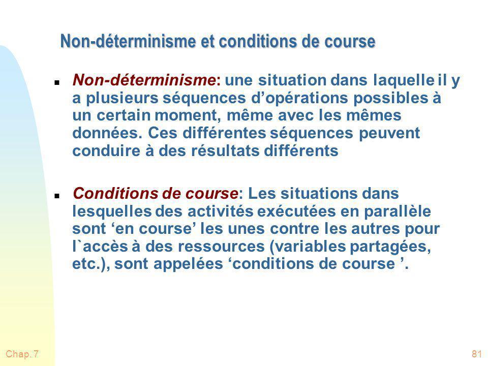 Non-déterminisme et conditions de course