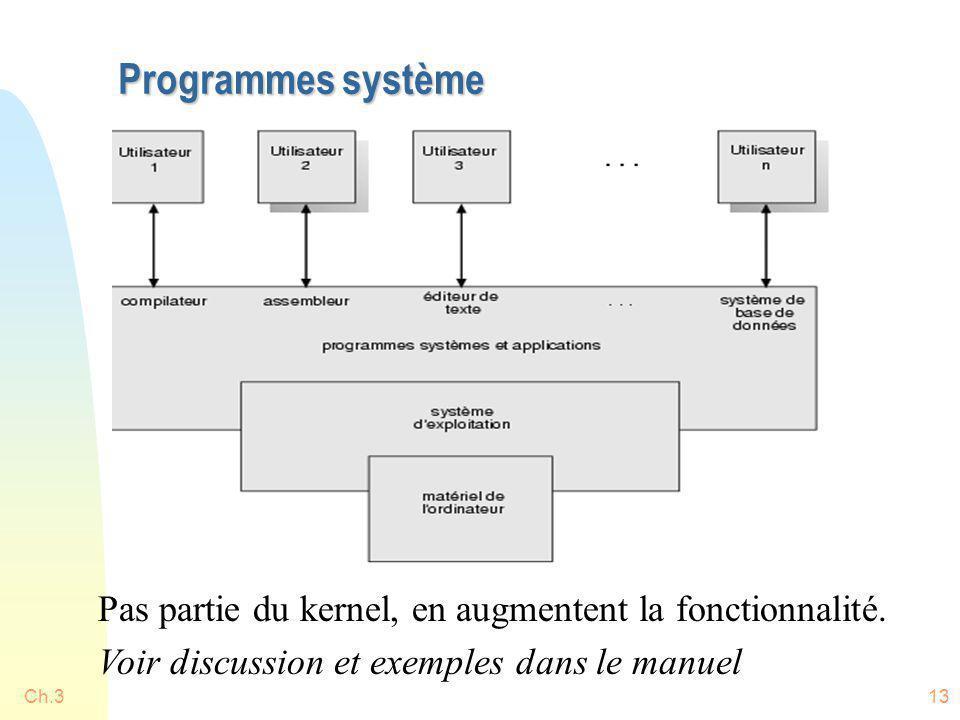 Programmes système Pas partie du kernel, en augmentent la fonctionnalité. Voir discussion et exemples dans le manuel.