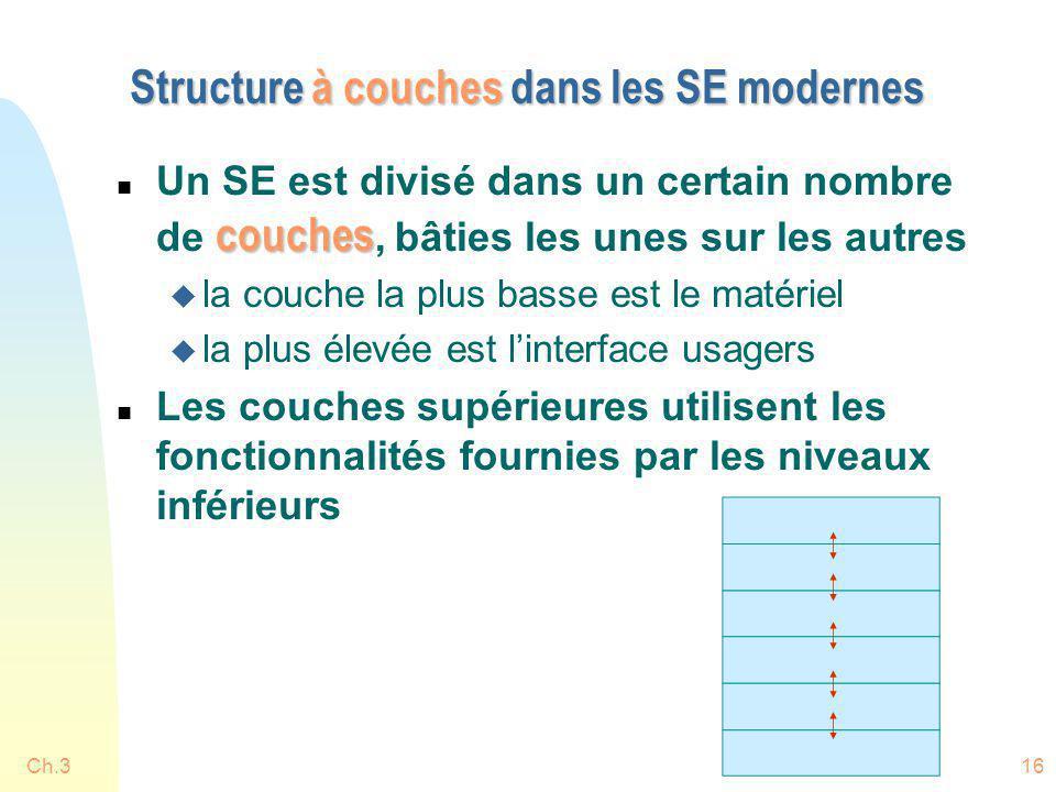 Structure à couches dans les SE modernes
